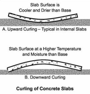 curling of concrete slabs